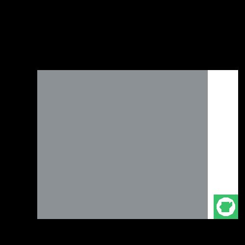 Log Management für Energieversorger
