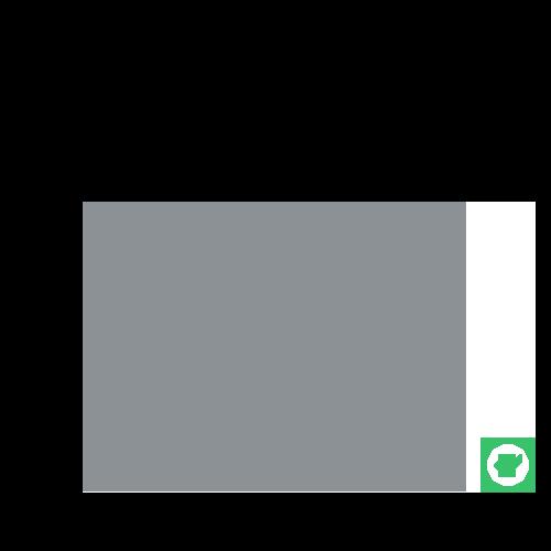 Log Management für Wasserversorger